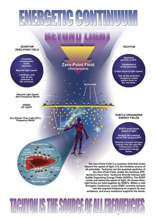 continuum energetico